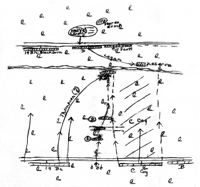 Diagram showing formation at 42nd Street